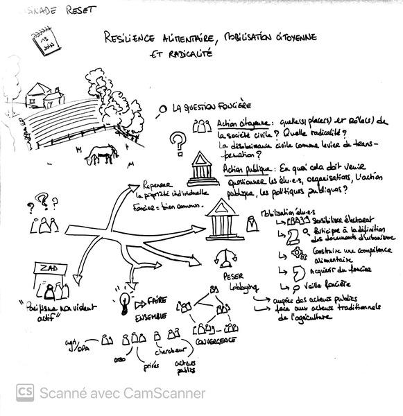 resiliencealimentairemobilisationcitoyenne_img_1116.jpg