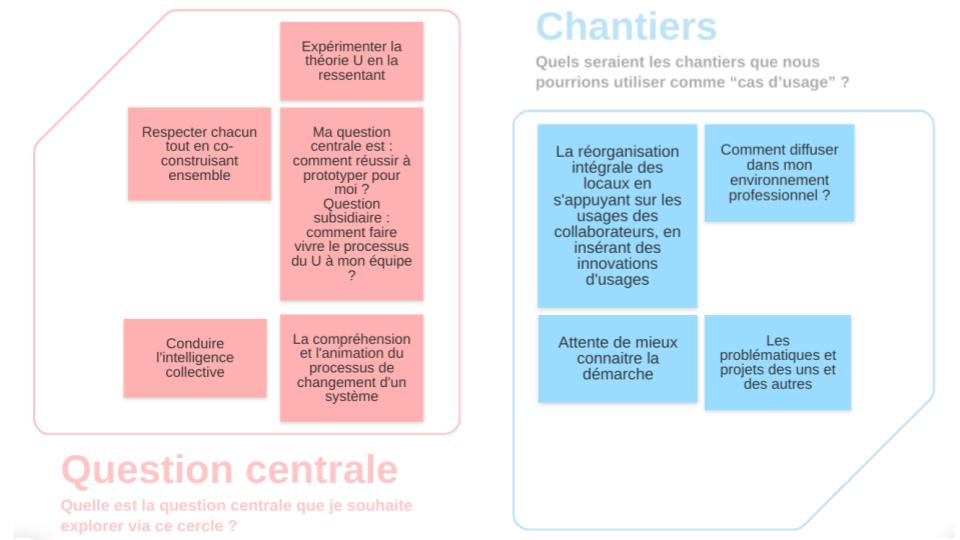 image CNFPT__Cercle_de_pratique_Thorie_U_2.png (0.1MB) Lien vers: https://app.klaxoon.com/participate/board/6ZTNDB2QSZTF